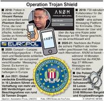 KRIMINALITÄT: Operation Trojan Shield infographic