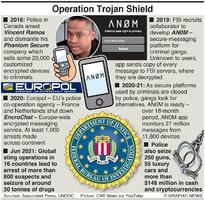 CRIME: Operation Trojan Shield infographic