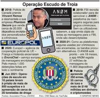 CRIME: Operação Escudo de Troia infographic
