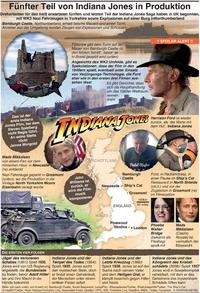 SHOWBIZ: Fünfter Teil von Indiana Jones kommt infographic