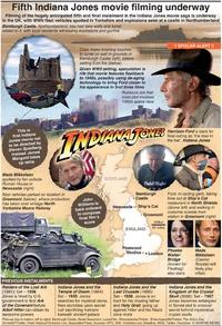 SHOWBIZ: Fifth Indiana Jones movie filming underway infographic