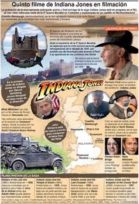 ESPECTÁCULOS: La quinta cinta de Indiana Jones está en progreso infographic