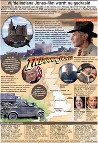 SHOWBIZ: Vijfde Indiana Jones-film wordt nu gedraaid infographic