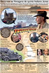 CINEMA: Decorrem as filmagens do quinto Indiana Jones infographic