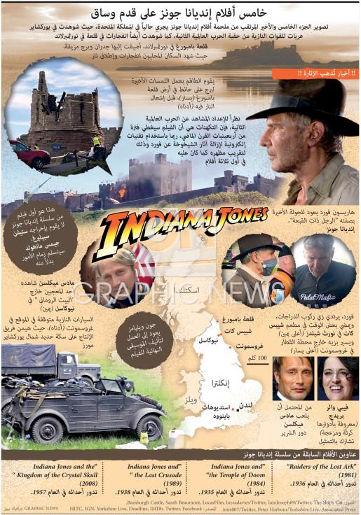 خامس أفلام إنديانا جونز على قدم وساق infographic