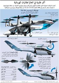أعمال: أكبر طلبية في العالم لطائرات كهربائية infographic