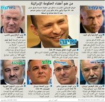 سياسة: من هم أعضاء الحكومة الإسرائيلة infographic