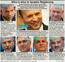 POLITIK: Israel's neue Regierung infographic