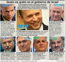 POLÍTICA: El nuevo gobierno de Israel infographic