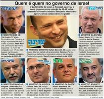 POLÍTICA: Novo governo de Israel infographic