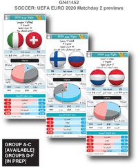 SOCCER: UEFA Euro 2020 Matchday 2 previews (1) infographic