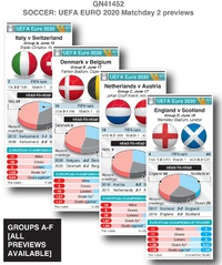 SOCCER: UEFA Euro 2020 Matchday 2 previews (2) infographic
