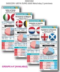 Previos Fecha 2 Eurocopa UEFA 2020 infographic