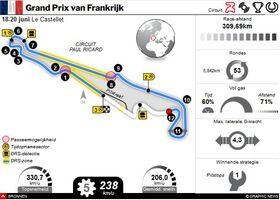 F1: GP van Frankrijk 2021 interactive infographic