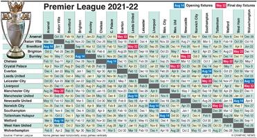 SOCCER: English Premier League fixtures 2021-22 infographic