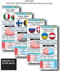 VOETBAL: UEFA Euro 2020 previews wedstrijddag 3 (2) infographic