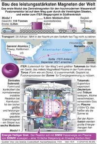 WISSENSCHAFT: Bau des leistungsstärksten Magneten der Welt infographic