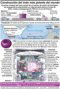 CIENCIA: Construcción del imán más potente del mundo  infographic