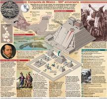 HISTORIA: 500º aniversario de la Conquista de México infographic
