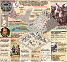 GESCHIEDENIS: Verovering van Mexico 500e verjaardag infographic