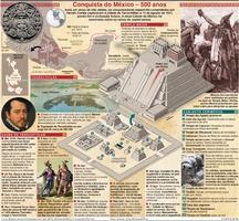 HISTÓRIA: 500 anos da Conquista do México infographic