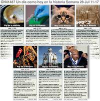 HISTORIA: Un día como hoy Julio 11-17, 2021 (semana 28) infographic