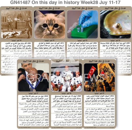 حدث في مثل هذا اليوم 11 -17 تموز - الأسبوع 28 infographic