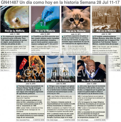 Un día como hoy Julio 11-17, 2021 (semana 28) infographic