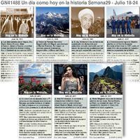 HISTORIA: Un día como hoy Julio 18-24, 2021 (semana 29) infographic