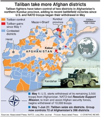 CONFLICT: Taliban Afghan gains infographic