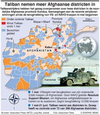 CONFLICT: Opmars Taliban in Afghanistan infographic