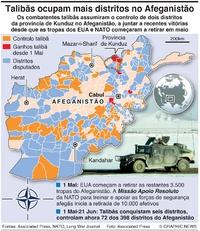 CONFLITO: Ganhos dos talibãs no Afeganistão infographic