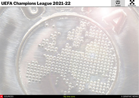 SOCCER: UEFA Champions League guide 2021-22 interactive (3) infographic