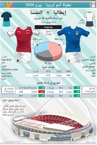 كرة قدم: بطولة أمم أوروبا - يورو 2020 - نظرة على دور الـ 16 الأخيرة - إيطاليا -- النمسا infographic