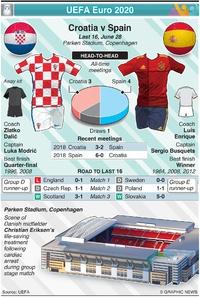 SOCCER: UEFA Euro 2020 Last 16 preview: Croatia v Spain infographic