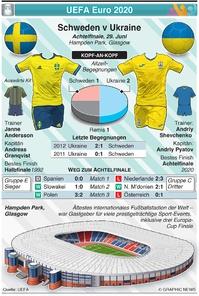 FUSSBALL: UEFA Euro 2020 Achtelfinal Vorschau: Schweden v Ukraine infographic