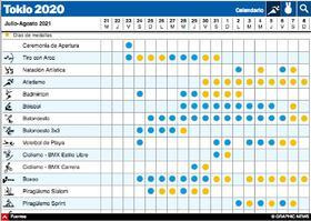 TOKIO 2020: Calendario Olímpico y cuadro de medallas Interactivo  (7) infographic