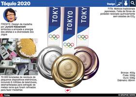 TÓQUIO 2020: Calendário Olímpico e medalhas interactivo (7) infographic