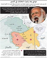 سياسة: مودي يعد بإجراء انتخابات في كشمير infographic