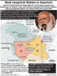 POLITIK: Modi verspricht Wahlen in Kaschmir  infographic