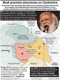 POLÍTICA: Modi promete elecciones en Cachemira infographic
