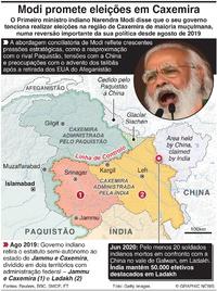 POLÍTICA: Modi promete eleições em Caxemira infographic
