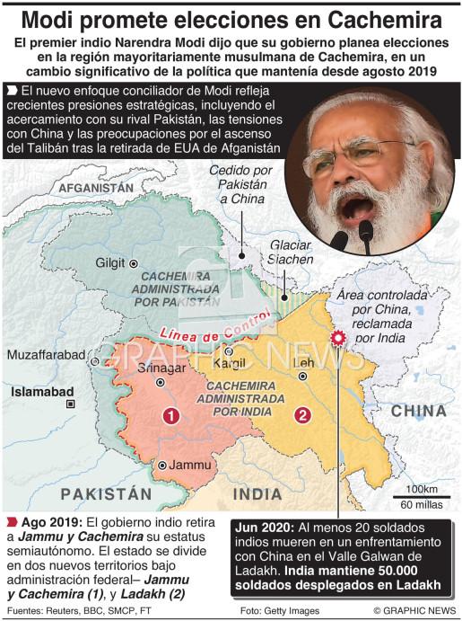 Modi promete elecciones en Cachemira infographic
