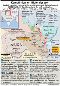 MILITÄR: Indiens Ladakh sit rep infographic