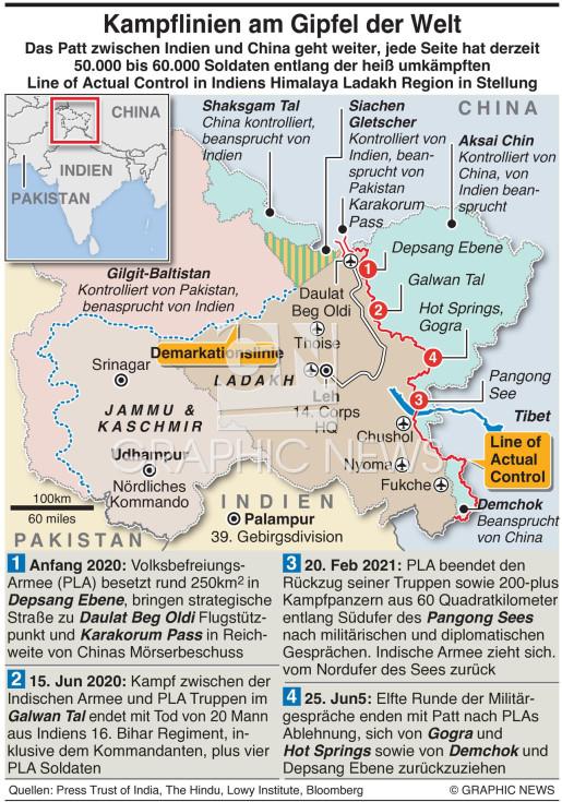 Indiens Ladakh sit rep infographic