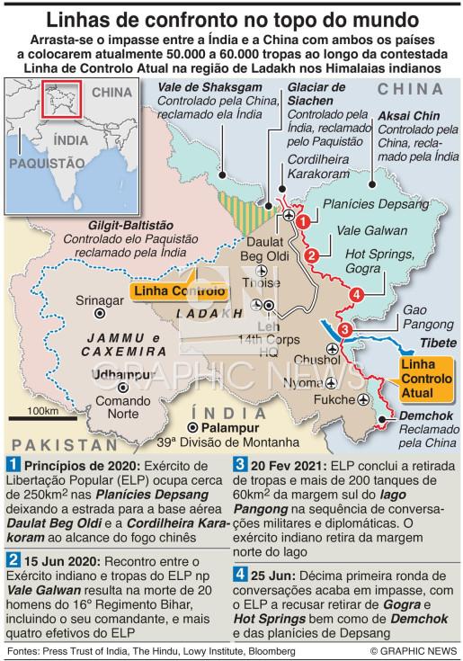 Situação na região de Ladakh, na Índia infographic