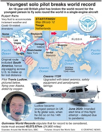 AVIATION: Youngest solo pilot breaks world record (2) infographic