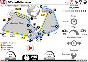 F1: British GP 2021 interactive infographic