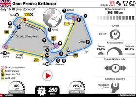 F1: GP Británico 2021 Interactivo infographic