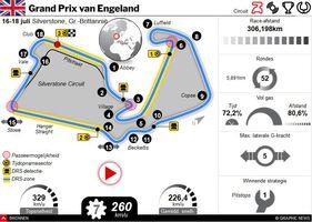 F1: GP van Engeland 2021 interactive infographic